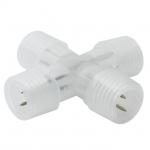 Kanlux GIVRO-X Zubehör für GIVRO LED Lichtschlauchsysteme