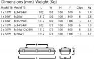 Sylvania HP 2 Diffusor 2x18/14/24W PC Leuchte Sylvania - 1 Stück